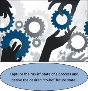 Business Process Reengineering Pic