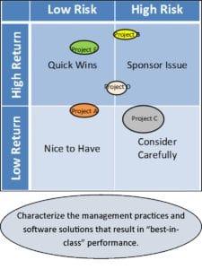 Best Practices Analysis Pic