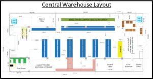 Warehouse Layout Pic