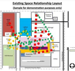 sample space relationship layout pic for demonstration purposes only