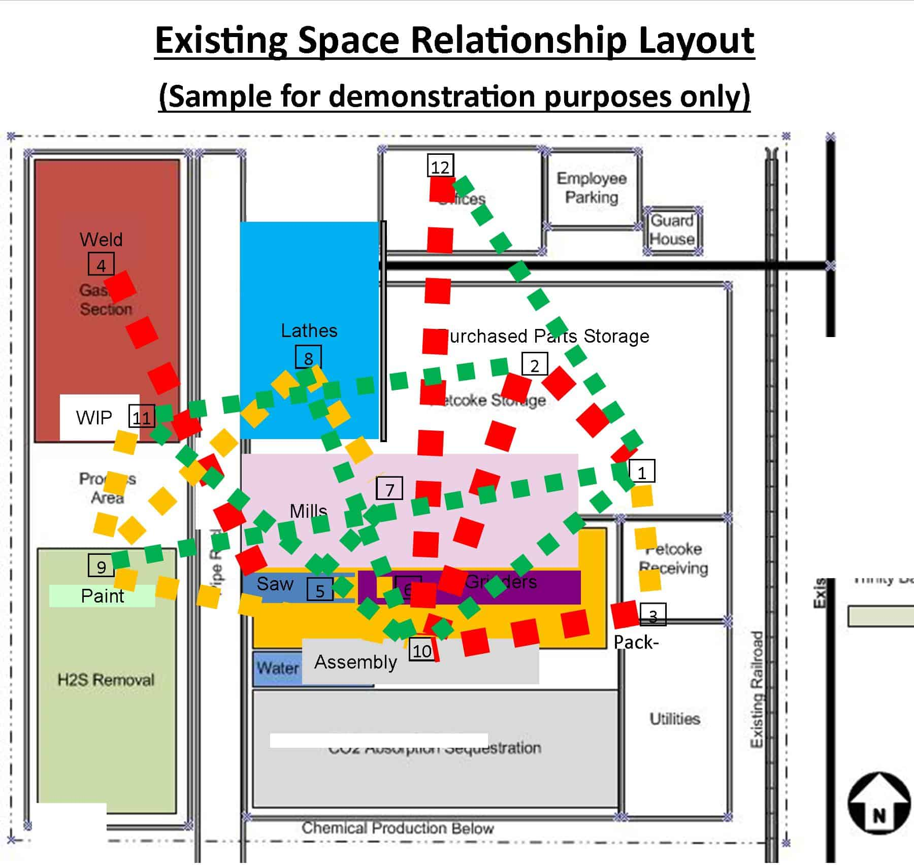 Space Relationship Layout Sample Pic
