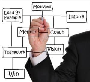 Corporate Training Pic