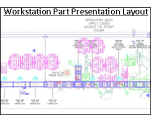 Workstation Part Presentation Layout Image