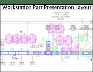 Workstation Part Presentation Layout Image; Lean Workstation Layout, Lean Workstation Design, Industrial Workstation Design, Ergonomic Assembly Workstation Design, Workstation Layout Design, Workplace Layout Design