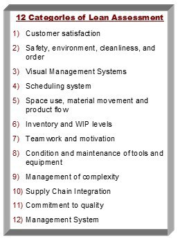 Lean Assessment Categories: Customer satisfaction, Safety, environment, cleanliness, and order, Visual Management Systems, Scheduling system, Space use, material movement and product flow, Inventory and WIP levels, Teamwork and motivation, Condition and maintenance of tools and equipment, Management of complexity, Supply Chain Integration, Commitment to quality