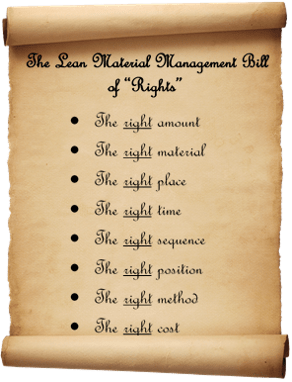 Lean Material Management Bill of Rights Image