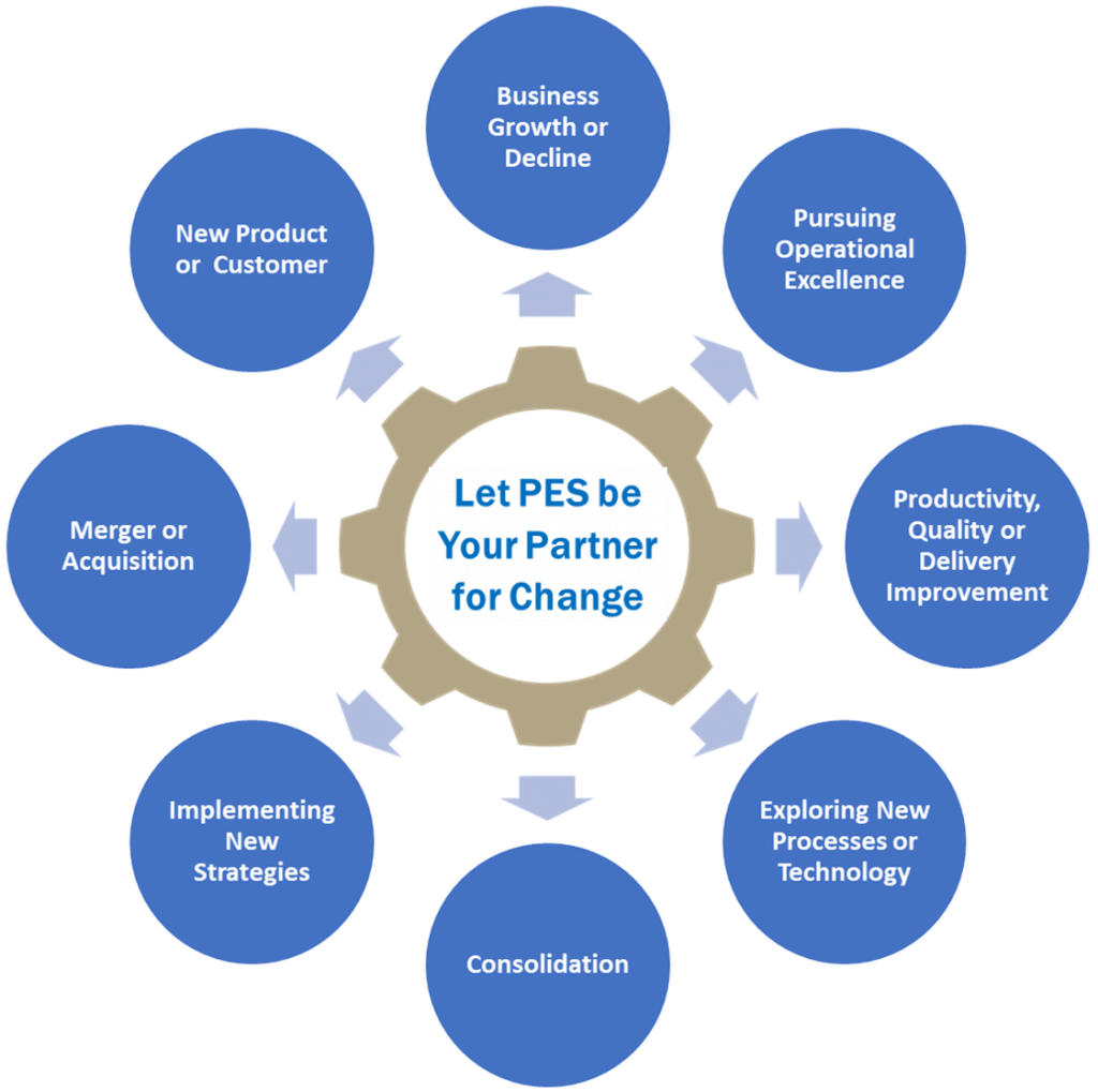 Let PES be your partner for Change. Business growth or decline, Pursuing operational excellence, Seek to improve productivity, quality, or delivery, Need to consolidate, Exploring new technology, Implementing a new strategy, Merger, New product / new customer